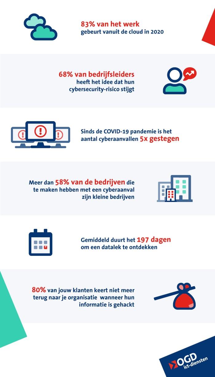 6 Dingen infographic zonder Header-1