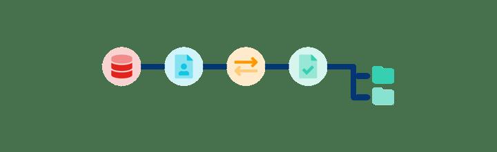 hoe data governance aanpakken