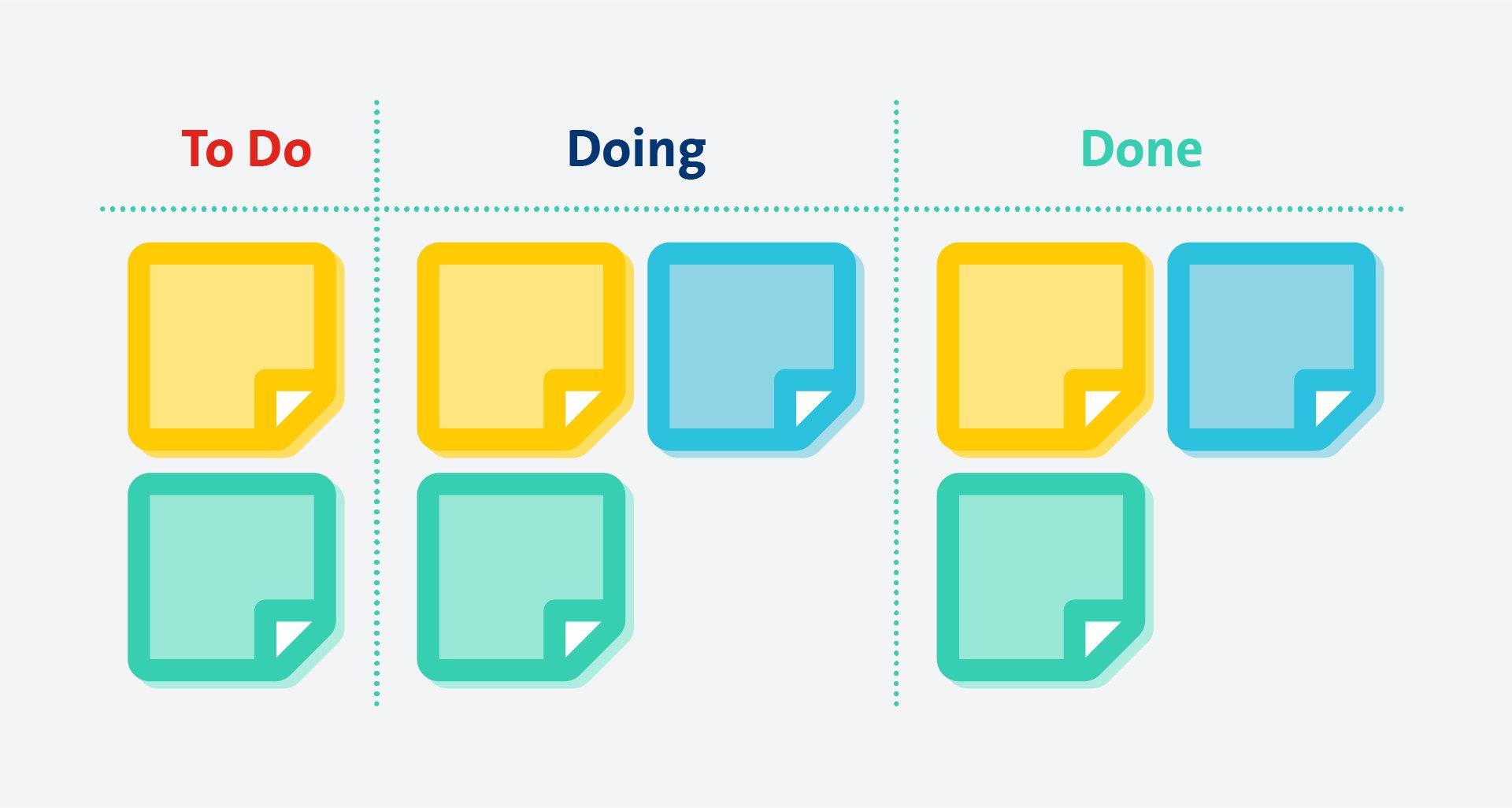 samenwerken op afstand tips voor leidinggevende