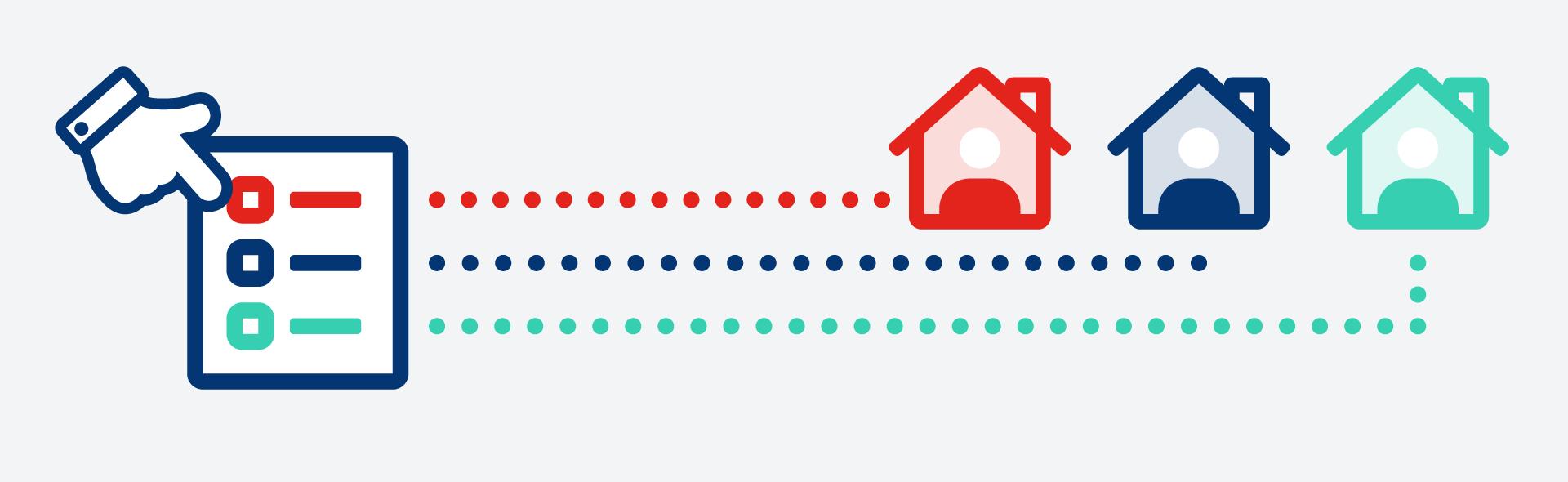 hoe pas je ITIL4 toe op het thuiswerken tips